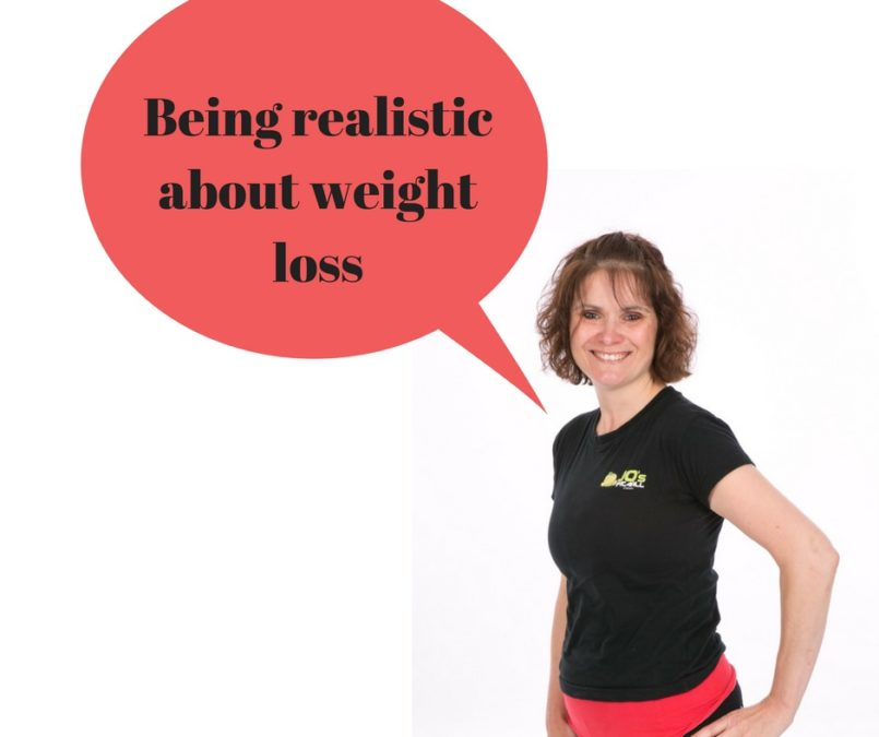Being realistic blog